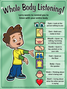 "Image: A green poster, featuring a cartoon image of a little boy on the left and a series of cartoon images of body parts on the right.  The poster is titled ""Whole Body Listening!""  Its subhead reads ""Larry wants to remind you to listen with your whole body.""  The cartoon body parts are captioned, respectively, as follows: Eyes: ""Look at the person talking to you."" Ears: ""Both ears ready to hear."" Mouth: ""Quiet - no talking, humming, or making sounds"" Hands: ""Quiet in lap, pockets or by your side."" Feet: ""Quiet on the floor."" Body: ""Faces the speaker."" Brain: ""Thinking about what is being said."" Heart: ""Caring about what the other person is saying."""
